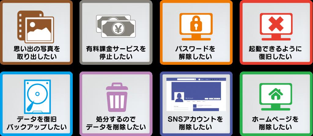デジタル遺品、写真取り出し、課金サービス停止、パスワード削除、データ復旧、データ削除、SNS削除、ホームページ削除